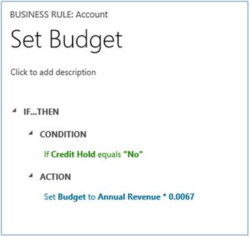 business_rule9