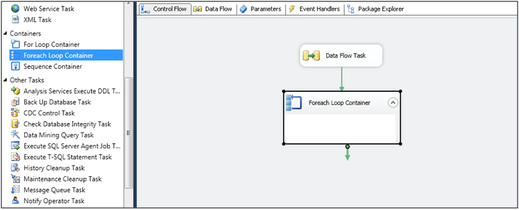Iterating and Processing Records in Dynamics CRM using SSIS