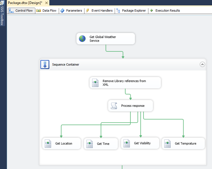 SSIS in Dynamics CRM