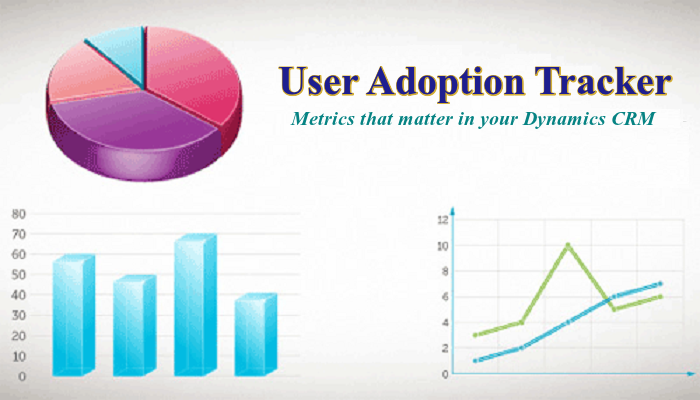 User Adoption Tracker