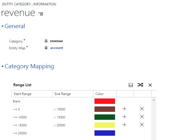Defining colors for category -  Dynamics CRM Maps