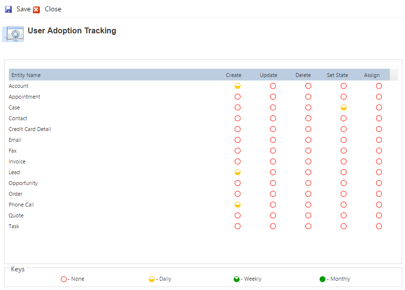 Activity Tracking Dynamics CRM
