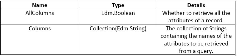 Execute Action with ColumnSet(ComplexType) type parameter Using Xrm