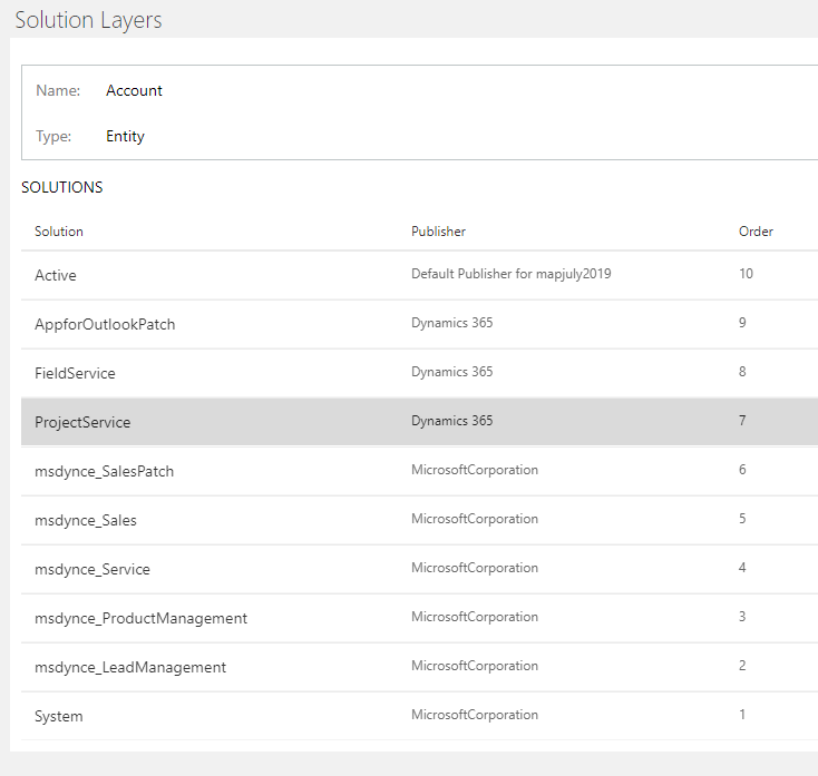 Solution Layers in Dynamics 365 CRM