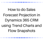 Sales Forecast Projection