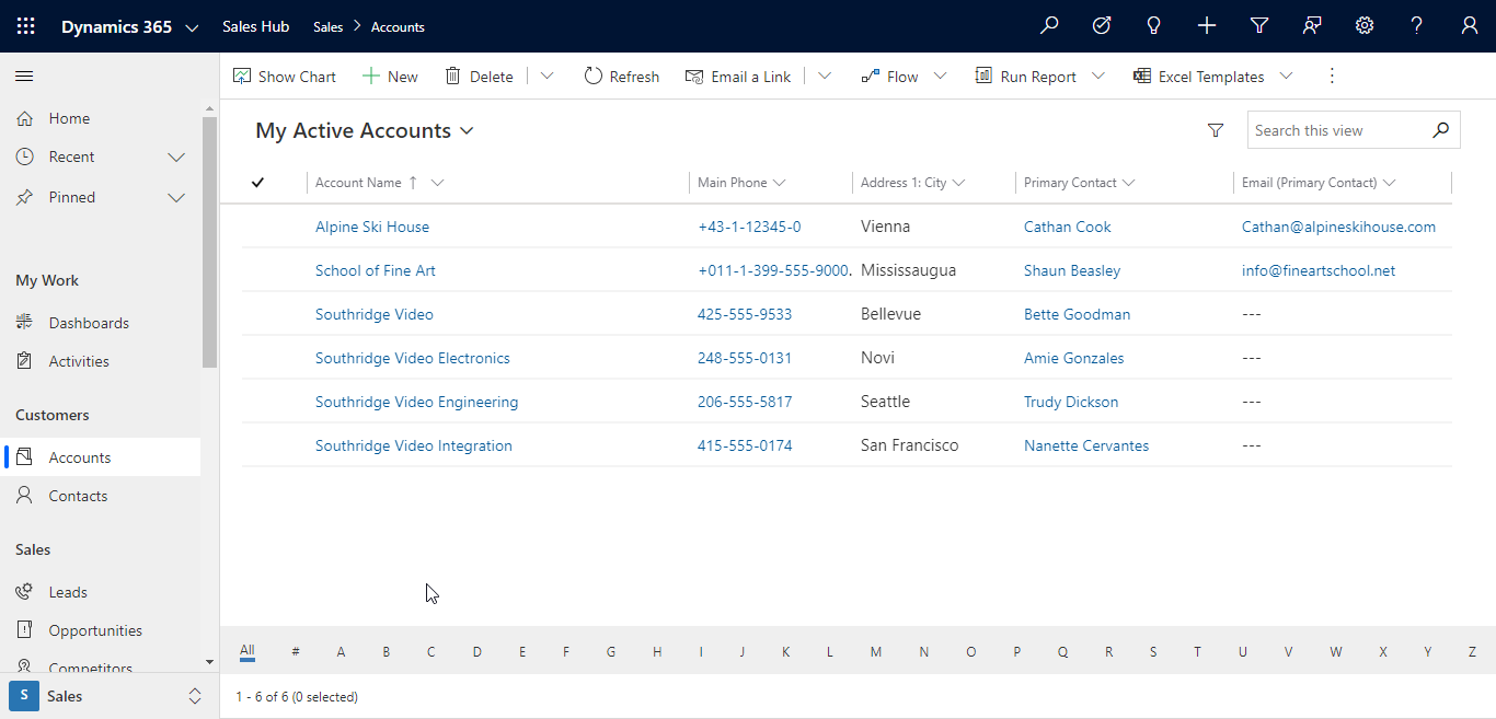 SharePoint Security Sync for Dynamics 365 CRM and SharePoint document management