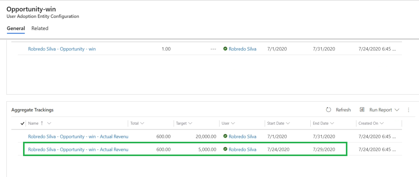Daily, Weekly or Monthly – Now set targets for Dynamics 365 CRM users and track their performance smartly