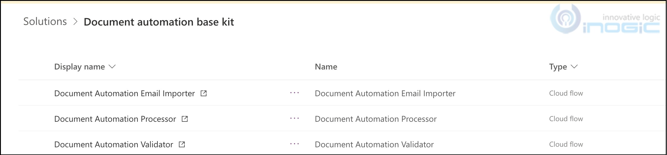 Document Automation with Forms Processing model