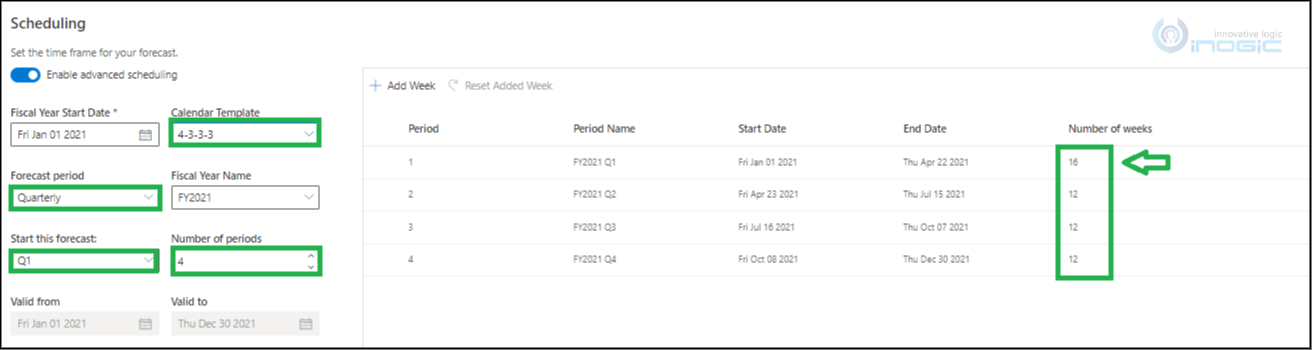 Advanced Scheduling in Dynamics 365 Sales Forecasting