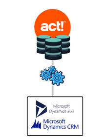 ACT Data Conversion to Dynamics 365 CRM