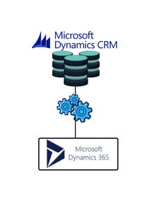 Dynamics CRM Legacy Systems Migration